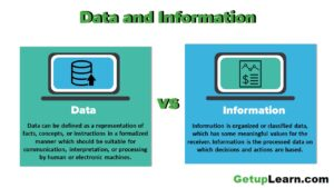 Read more about the article Data and Information: Definition, Characteristics, Types, Channels, Approaches