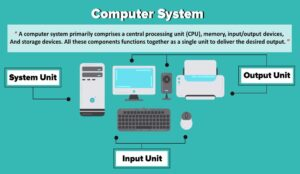 Read more about the article What is Computer System? Definition, Characteristics, Functional Units, Components