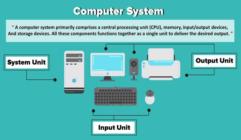 What is Computer System
