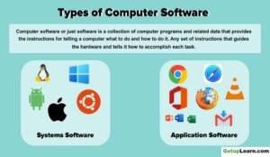 Read more about the article Types of Computer Software: Systems Software, Application Software