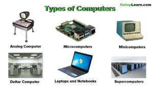 Read more about the article 10 Types of Computers | History of Computers, Advantages