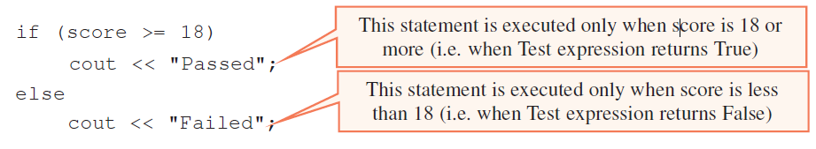 code segment illustrates the working of if…else statement