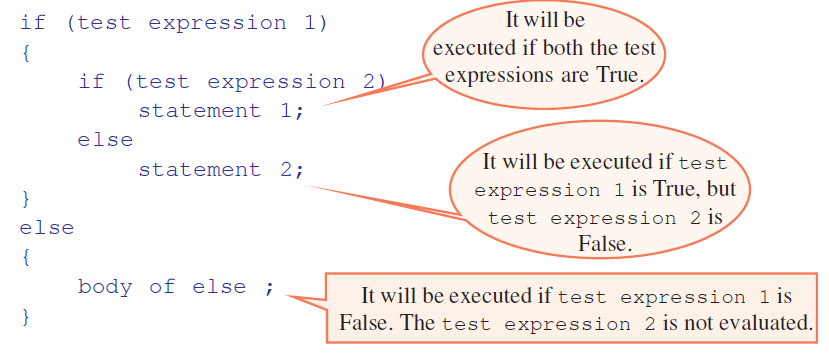 expanded form of nested if