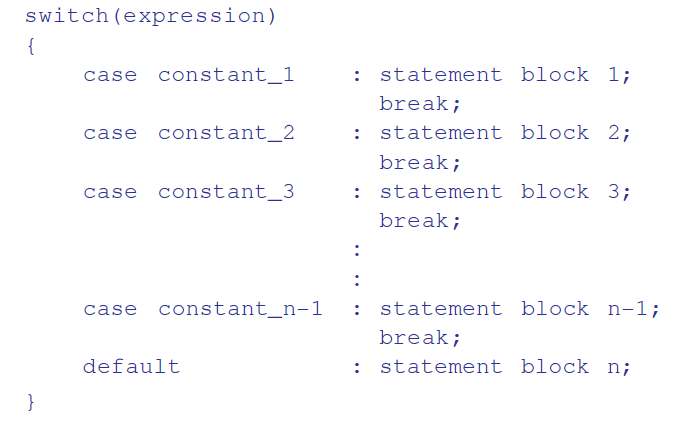 syntax of switch statement