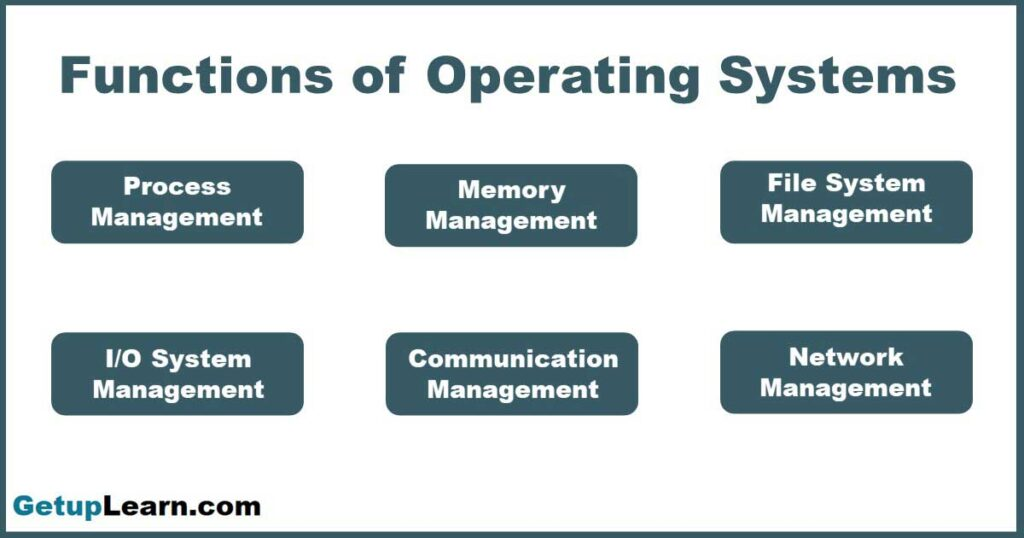 what are the functions of operating system